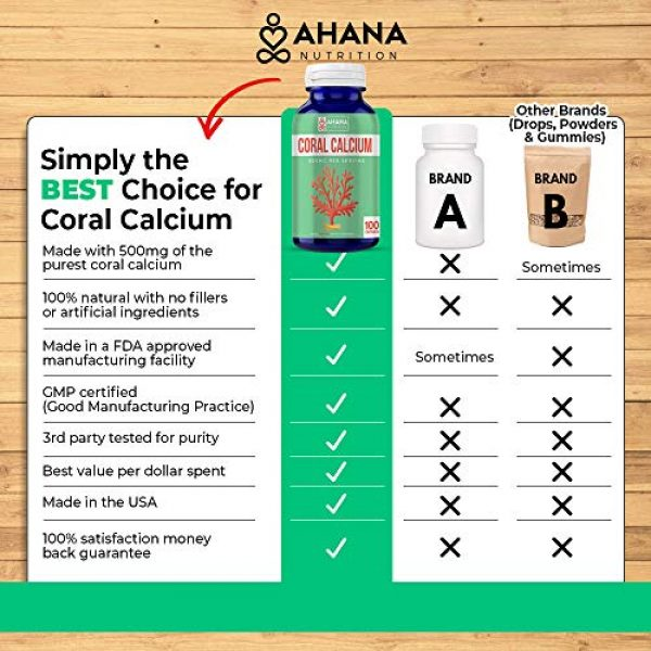 Ahana Nutrition Calcium Supplement 4 Coral Calcium Capsules by Ahana Nutrition - Calcium Pills to Support Bone and Teeth Health, Healthy Digestion, PH Balance and Overall Wellness (500mg - 100 Easy to Swallow Pills)