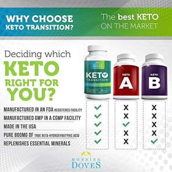 Morning Doves Calcium Supplement 5 Morning Doves Keto Pills :: KetoTransition Supplement with BHB :: cGMP Compliant Food Grade :: Exogenous Ketones Pills Optimally Formulated for Transition to Ketosis